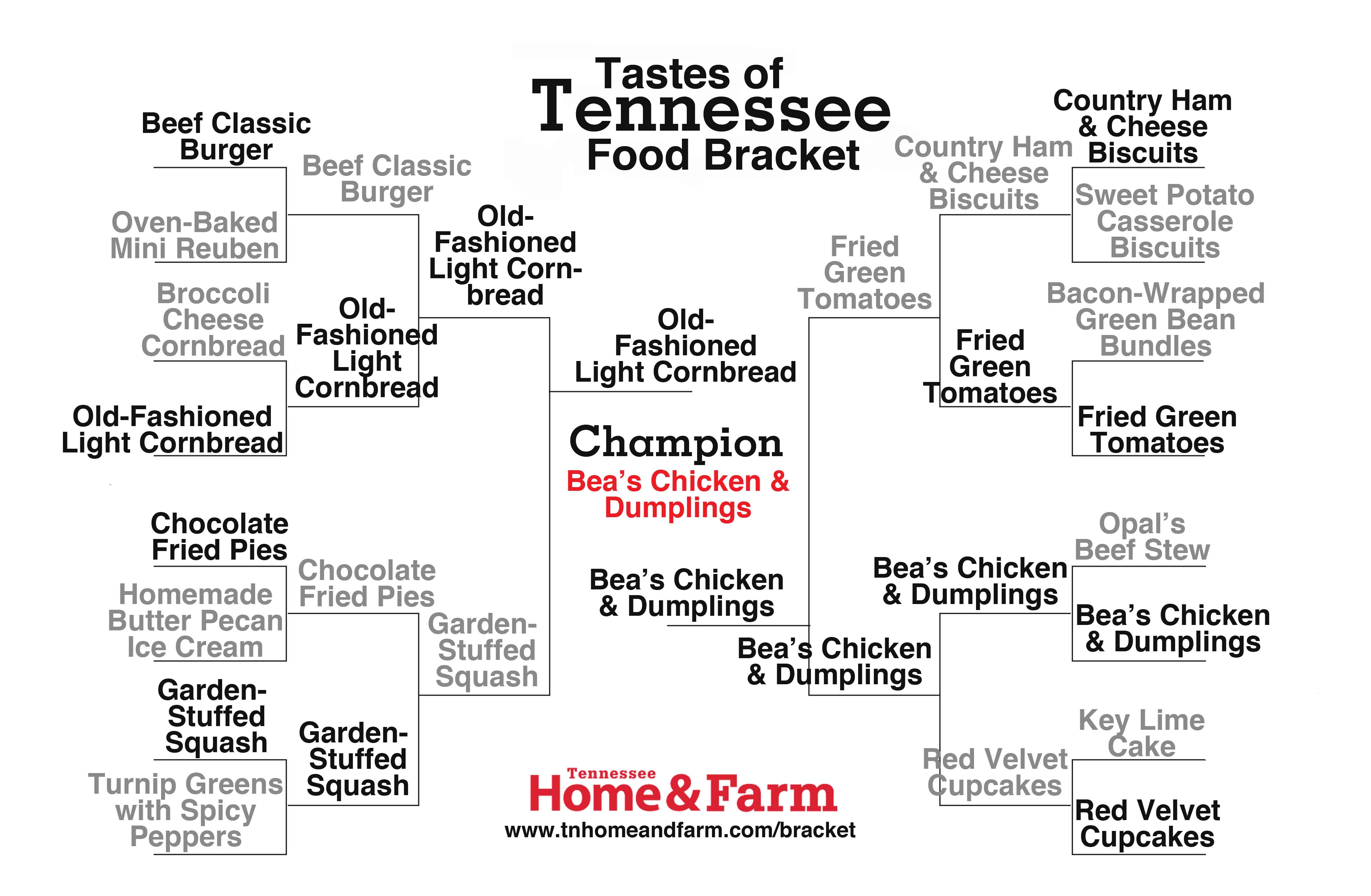 Bea's Chicken and Dumplings Recipe wins the Tastes of Tennessee Food Bracket Contest