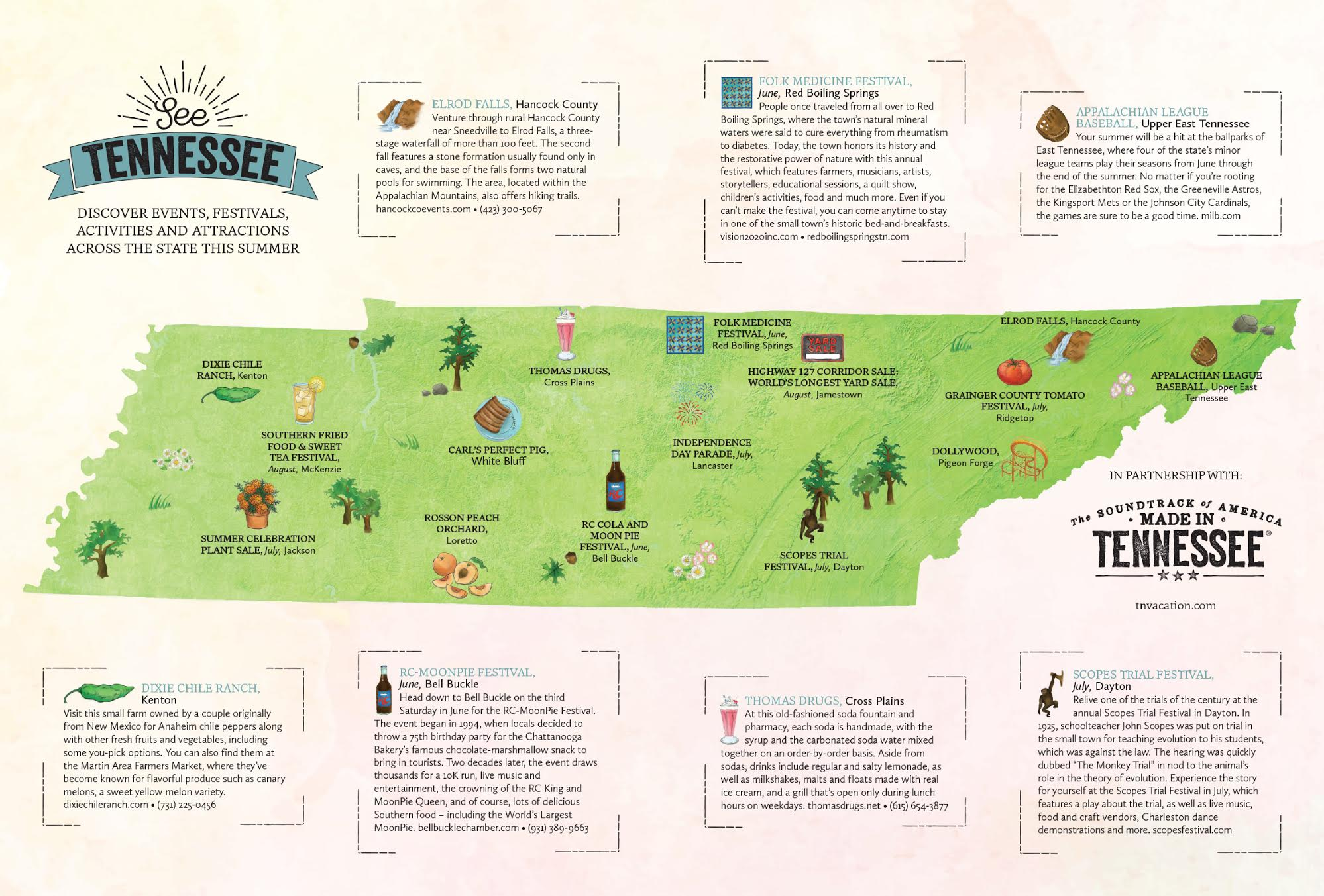 map of dollywood with Mapping Summer Fun In Tennessee Infographic on 3215156388 also Mapping Summer Fun In Tennessee Infographic as well 5 Best Places Can Visit Gatlinburg Trolley furthermore Site Plans together with Allentown Map.
